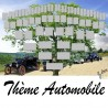 Présentation du Thème Automobile - Arbre ascendant vierge 6 générations