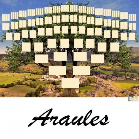 Présentation Araules - Arbres ascendants vierges 7 générations