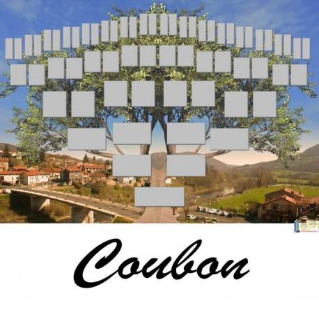 Présentation Coubon - Arbre ascendant vierge 6 générations