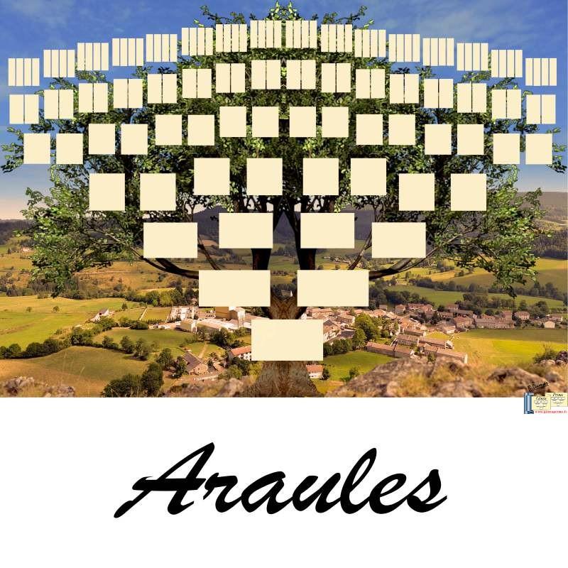 Araules Arbre Genealogique 7 Generations A Remplir Geneaprime