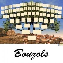 Présentation Bouzols - Arbres ascendants vierges 7 générations