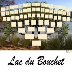 Présentation Lac du Bouchet - Arbre ascendant vierge 7 générations
