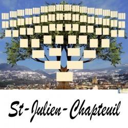 St Julien Chapteuil - Arbre ascendant vierge 7 générations