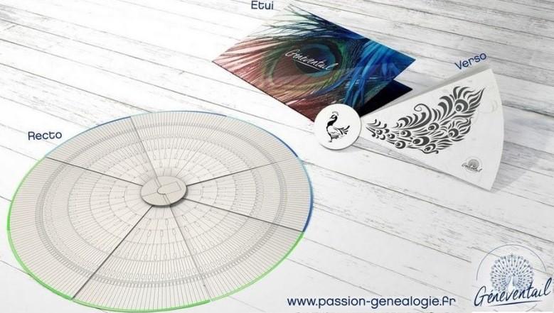 Le Généventail la roue généalogique innovante